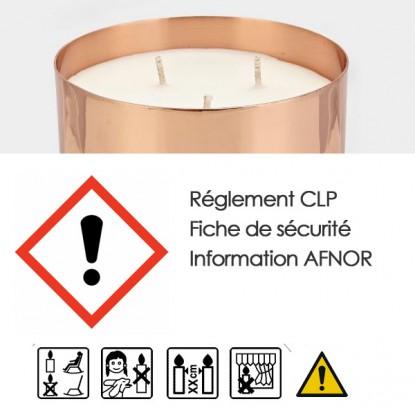 Obligations légales pour les bougies et fondants